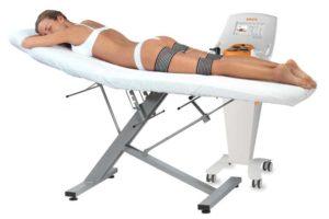 Tratamientos anticelulíticos. Electroestimulación y presoterapia. Centro de estética y belleza en Terrassa